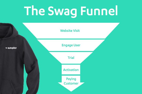 The Swag Funnel