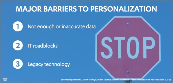 Major Barriers to Personalization