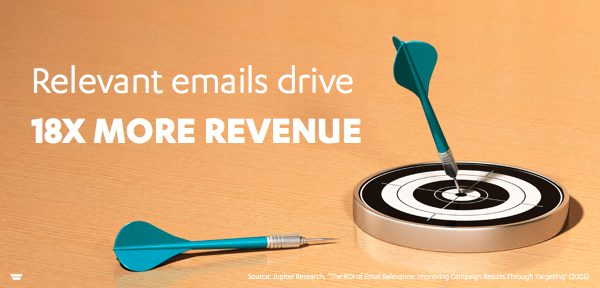 Relevant Emails Drive 18x Revenue