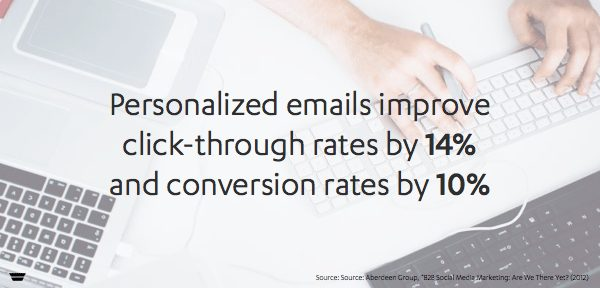 Personalized Emails Improve Click Rates
