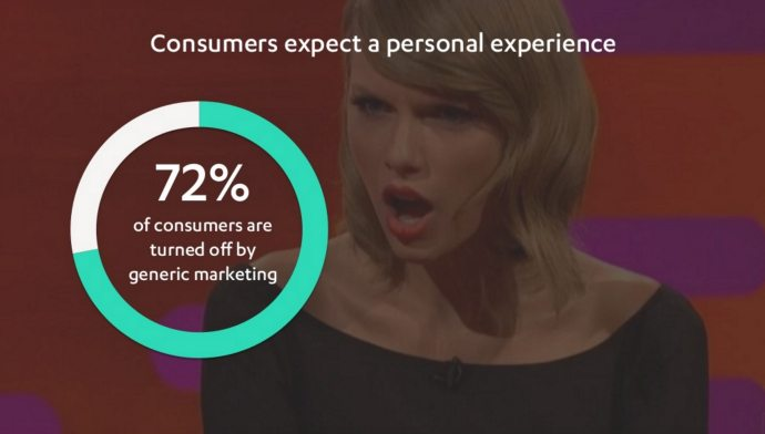 Consumers expect a personal experience
