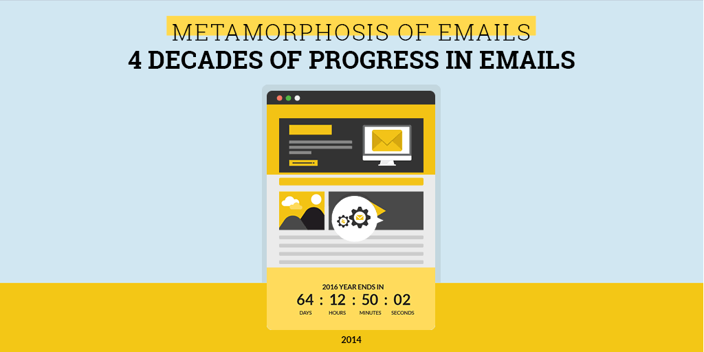 Evolution of Email Marketing