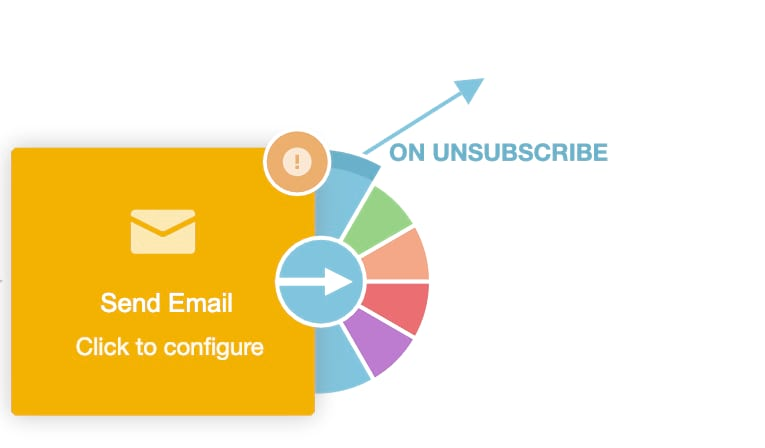email optimization
